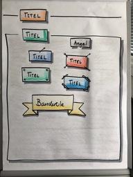 Flipchart mit Titelboxen für bessere Lesbarkeit